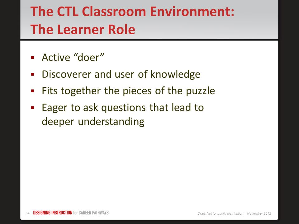 The CTL Classroom Environment: The Learner Role