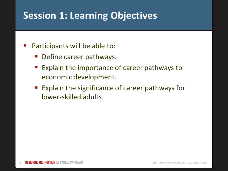 Session 1: Learning Objectives