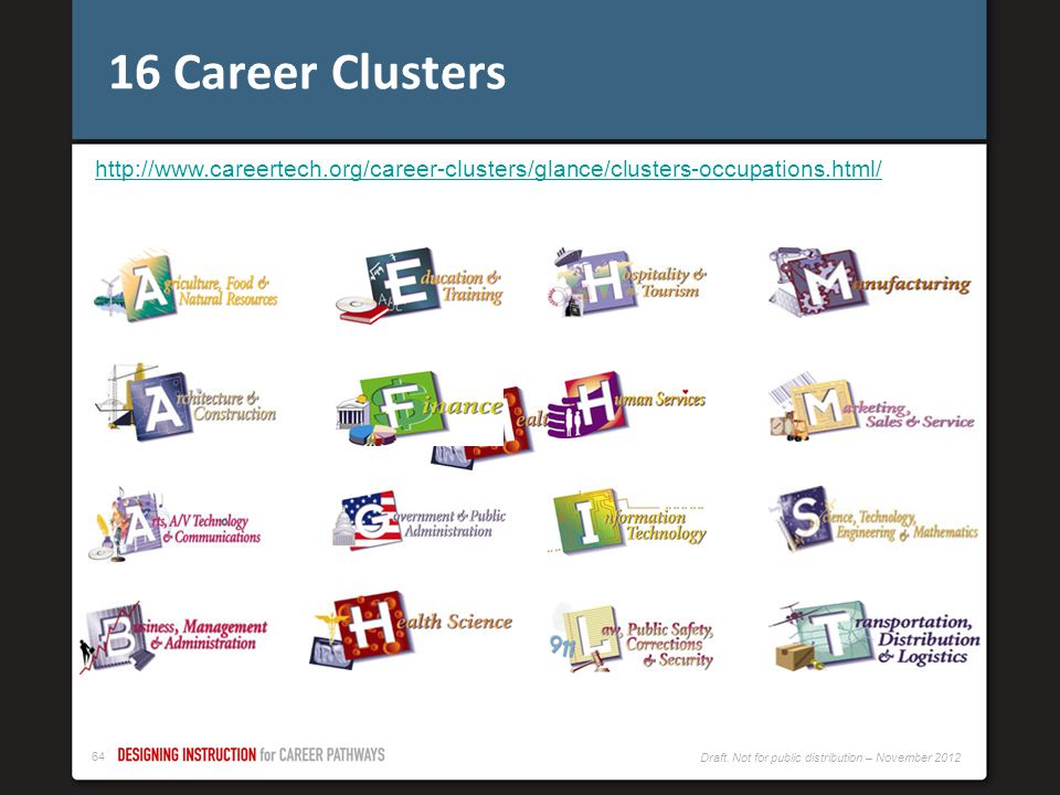 16 Career Clusters http://www.careertech.org/career-clusters/glance/clusters-occupations.html/