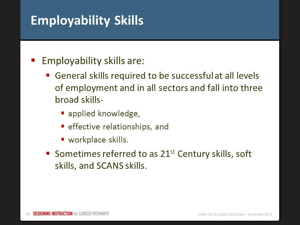 Employability Skills Employability skills are: