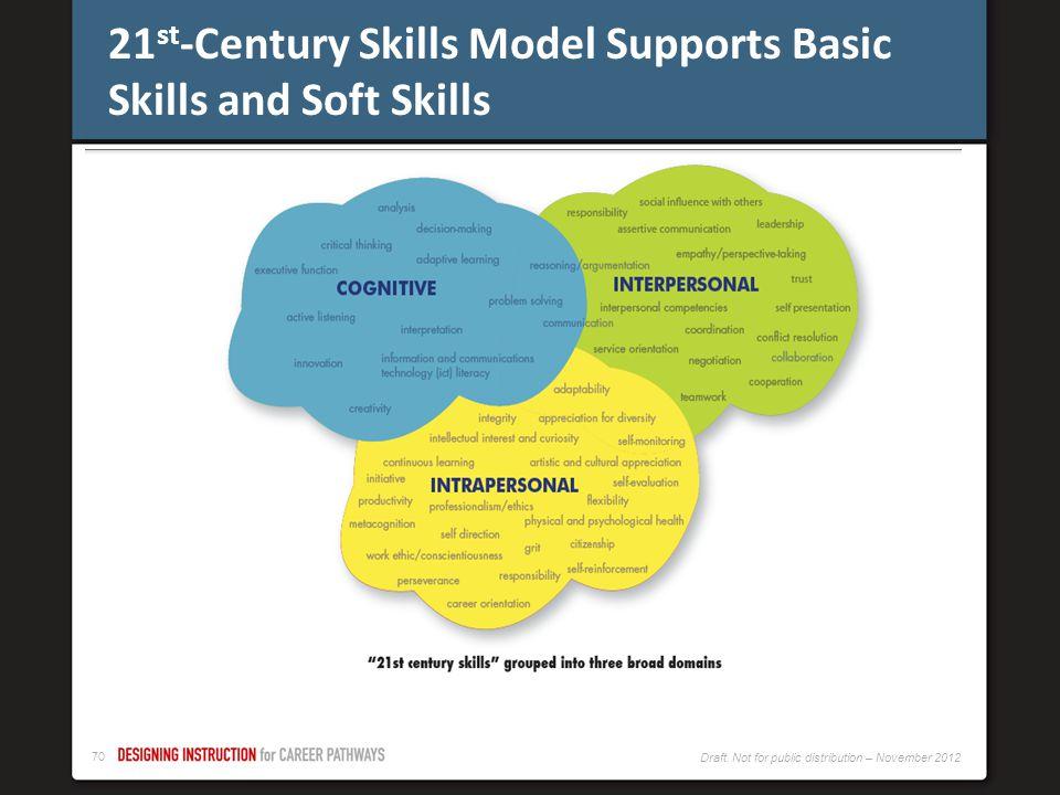 21st-Century Skills Model Supports Basic Skills and Soft Skills