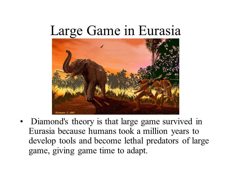 Large Game in Eurasia