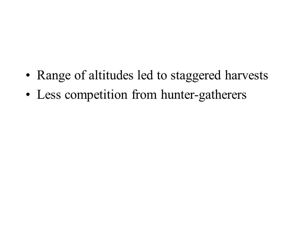 Range of altitudes led to staggered harvests