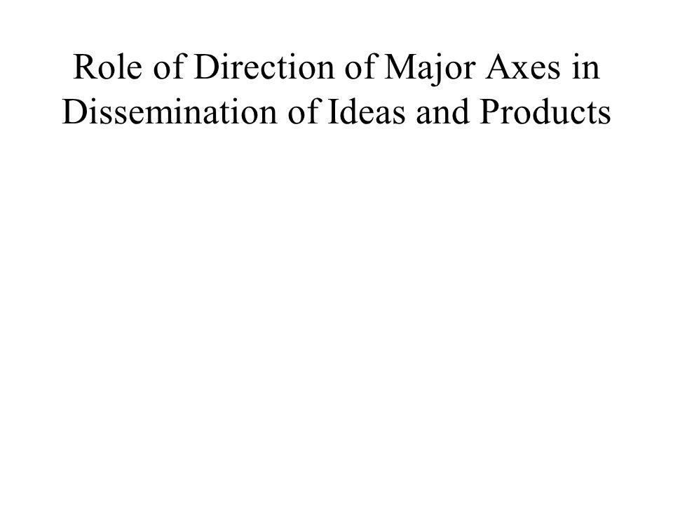 Role of Direction of Major Axes in Dissemination of Ideas and Products