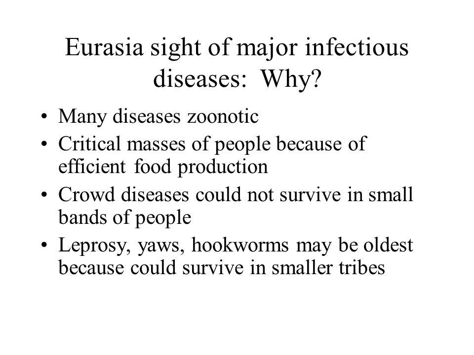 Eurasia sight of major infectious diseases: Why