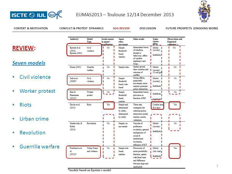 EUMAS2013 – Toulouse 12/14 December 2013