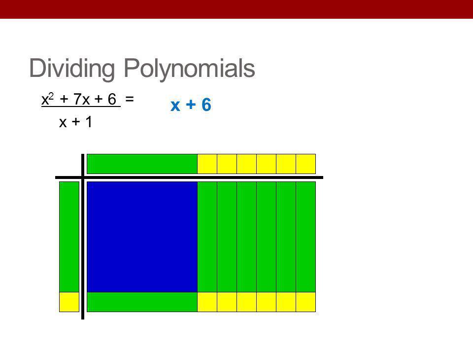 Dividing Polynomials x2 + 7x + 6 = x + 1 x + 6