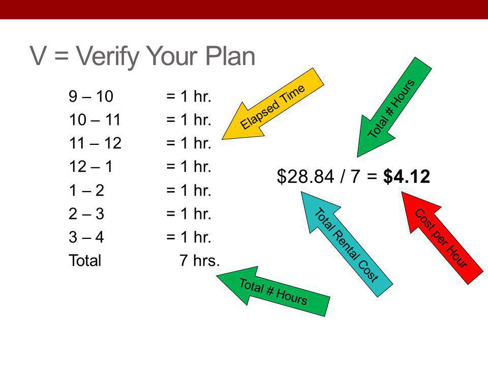 V = Verify Your Plan $28.84 / 7 = $4.12 9 – 10 = 1 hr. 10 – 11 = 1 hr.