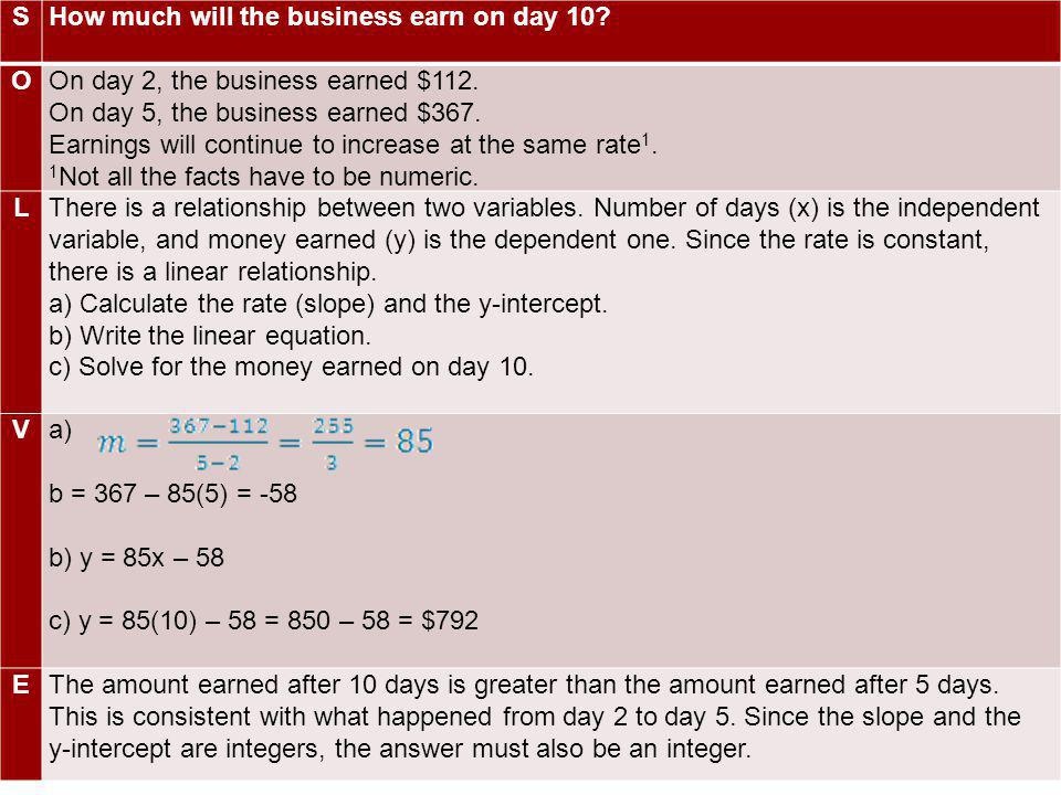 S How much will the business earn on day 10 O. On day 2, the business earned $112. On day 5, the business earned $367.
