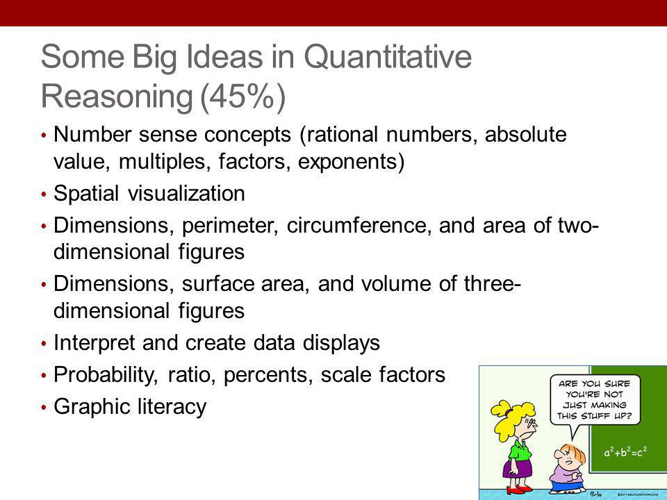 Some Big Ideas in Quantitative Reasoning (45%)