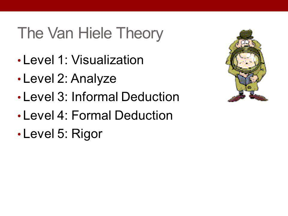 The Van Hiele Theory Level 1: Visualization Level 2: Analyze