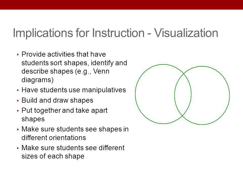 Implications for Instruction - Visualization