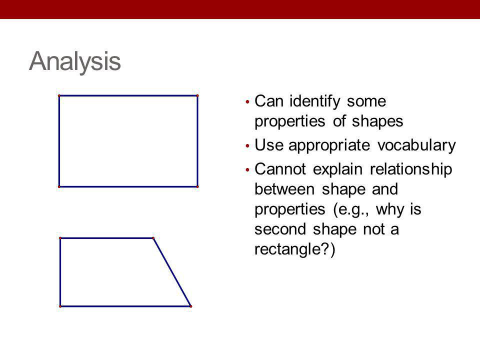 Analysis Can identify some properties of shapes