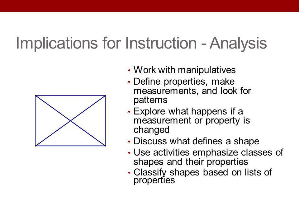 Implications for Instruction - Analysis
