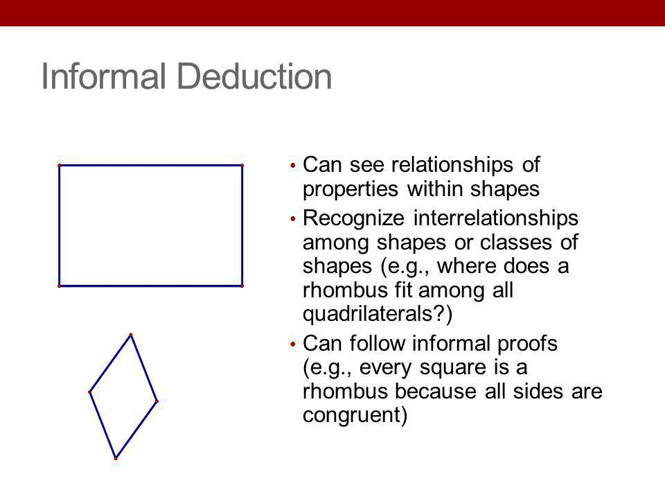 Informal Deduction Can see relationships of properties within shapes