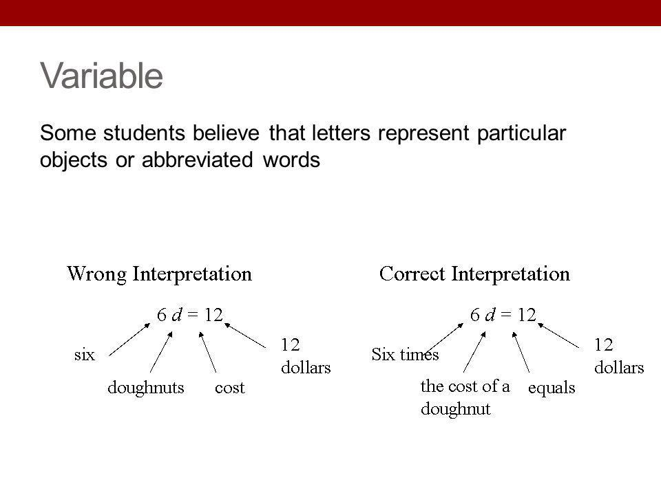 Variable Some students believe that letters represent particular objects or abbreviated words.