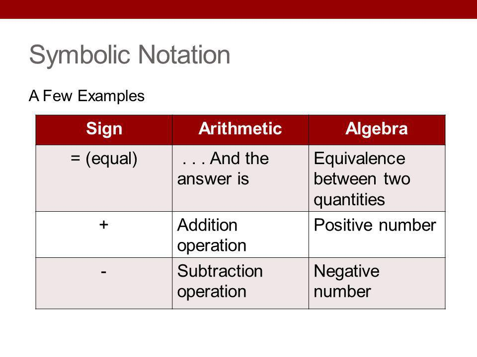 Symbolic Notation Sign Arithmetic Algebra = (equal)