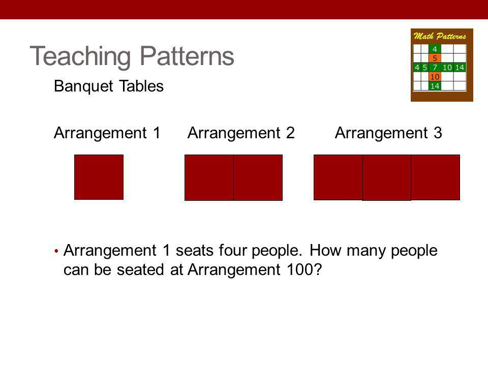 Teaching Patterns Banquet Tables