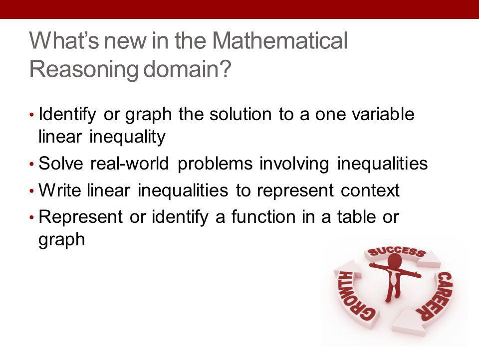 What's new in the Mathematical Reasoning domain