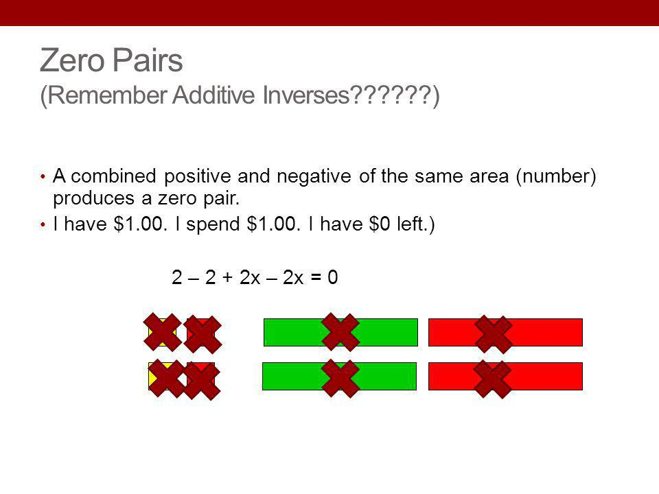 Zero Pairs (Remember Additive Inverses )