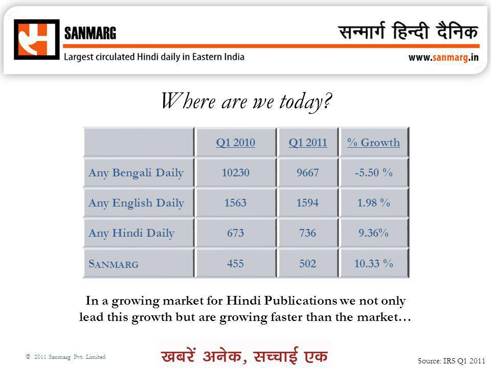 Where are we today Q1 2010. Q1 2011. % Growth. Any Bengali Daily. 10230. 9667. -5.50 % Any English Daily.