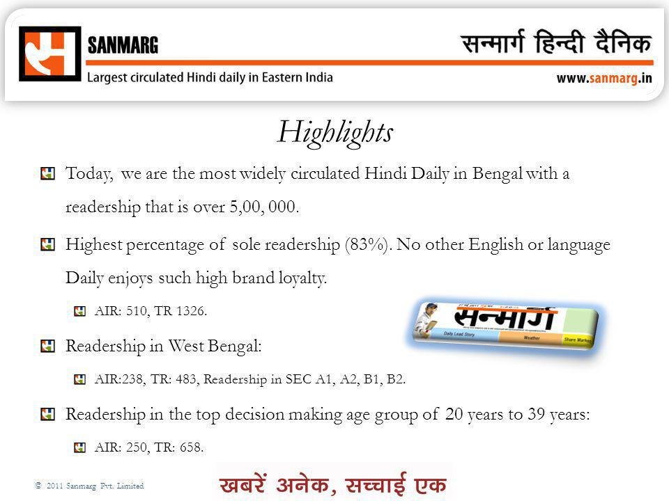Highlights Today, we are the most widely circulated Hindi Daily in Bengal with a readership that is over 5,00, 000.