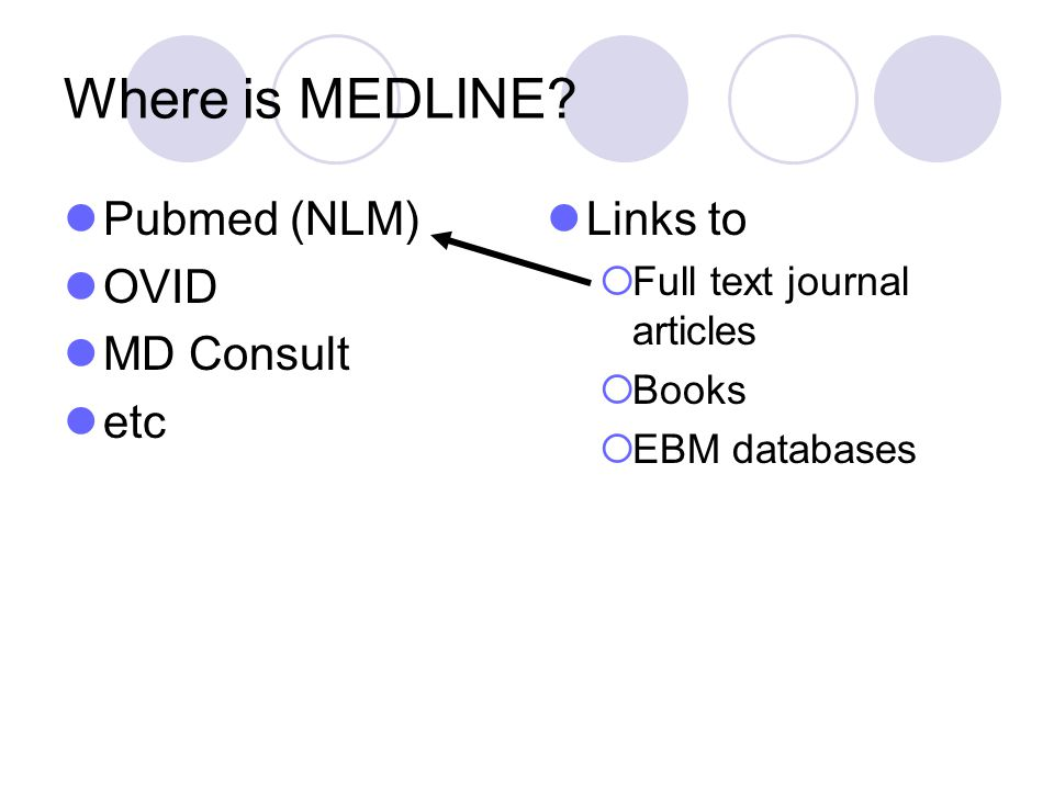 Where is MEDLINE Pubmed (NLM) OVID MD Consult etc Links to