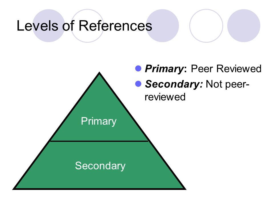 Levels of References Primary: Peer Reviewed