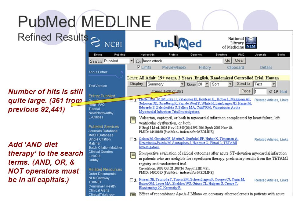 PubMed MEDLINE Refined Results