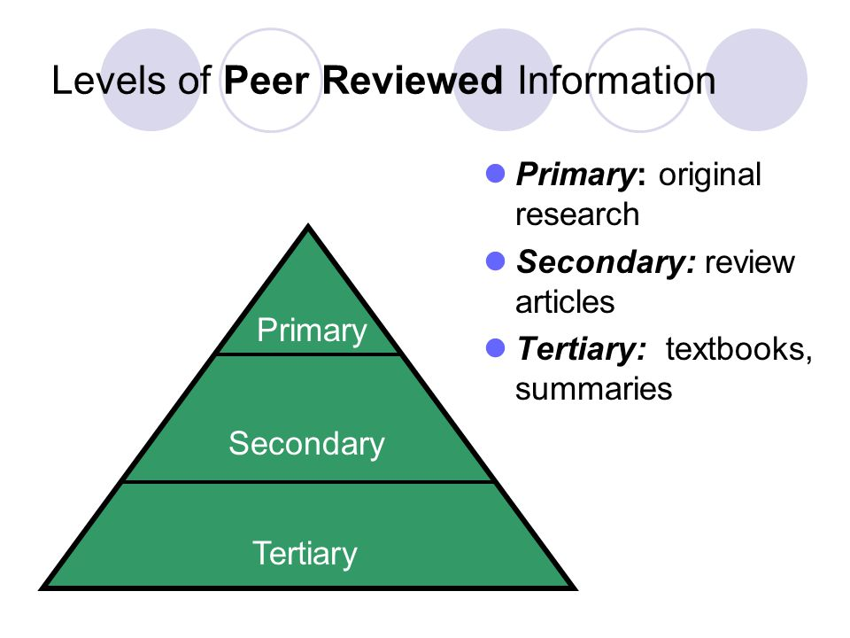 Levels of Peer Reviewed Information