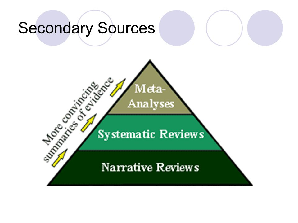 Secondary Sources Secondary Source Summaries of Evidence: