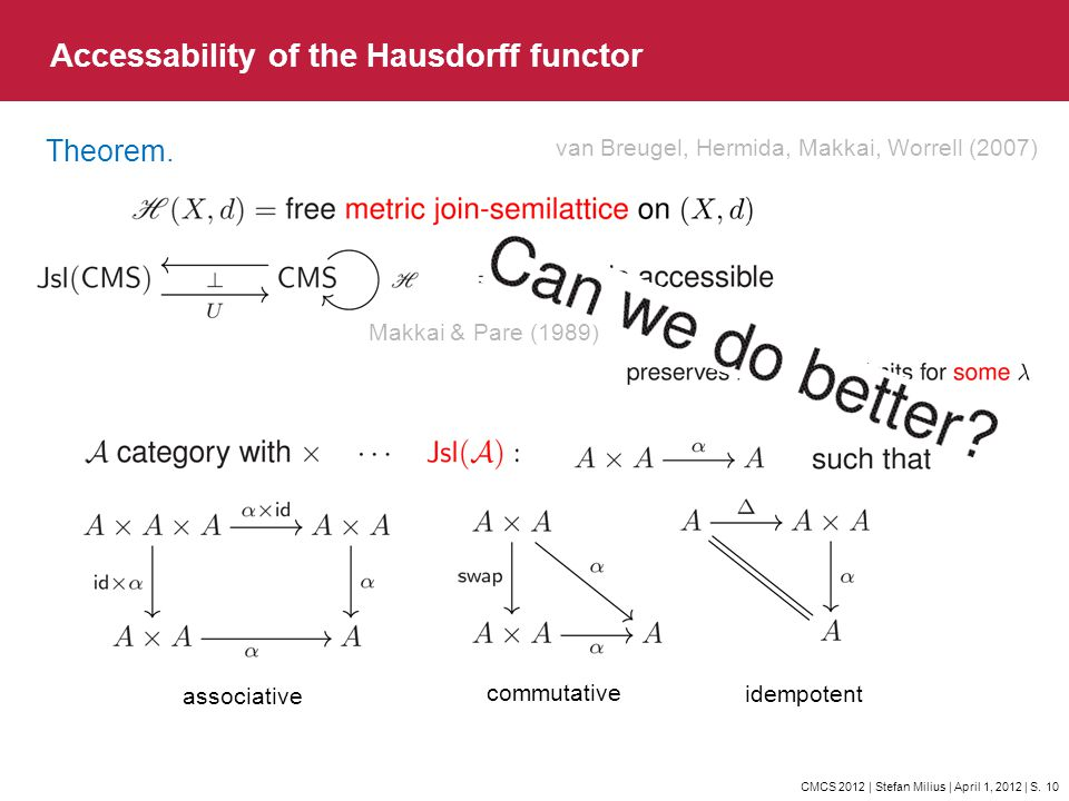 Accessability of the Hausdorff functor