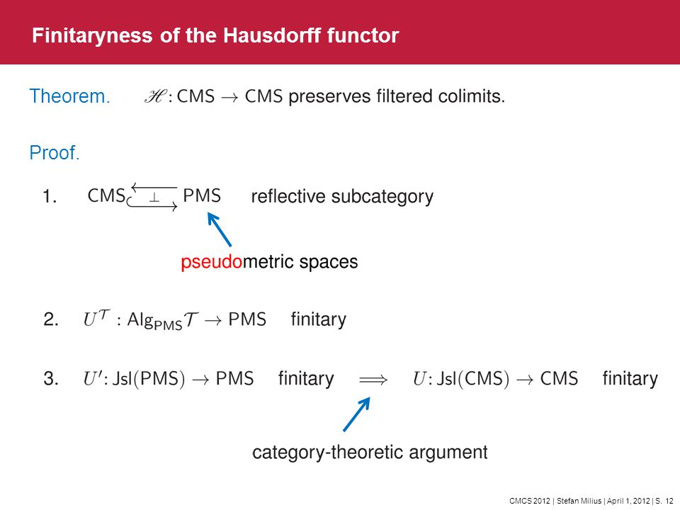 Finitaryness of the Hausdorff functor