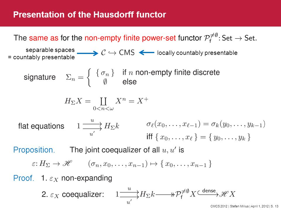 Presentation of the Hausdorff functor