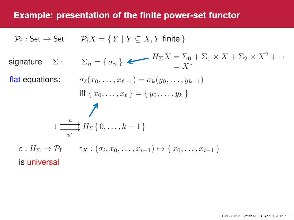 Example: presentation of the finite power-set functor
