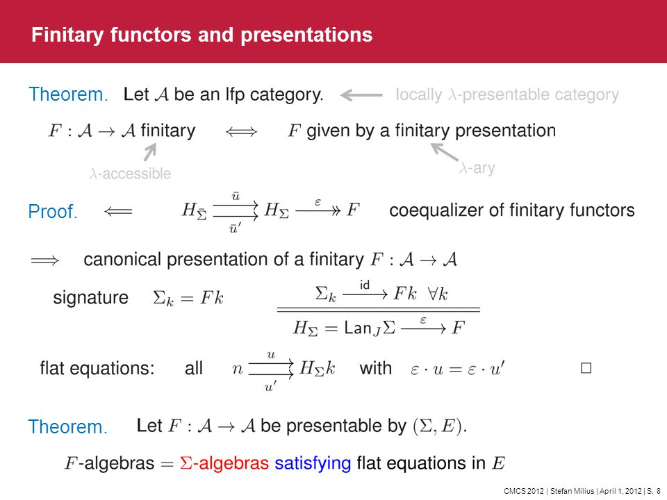 Finitary functors and presentations