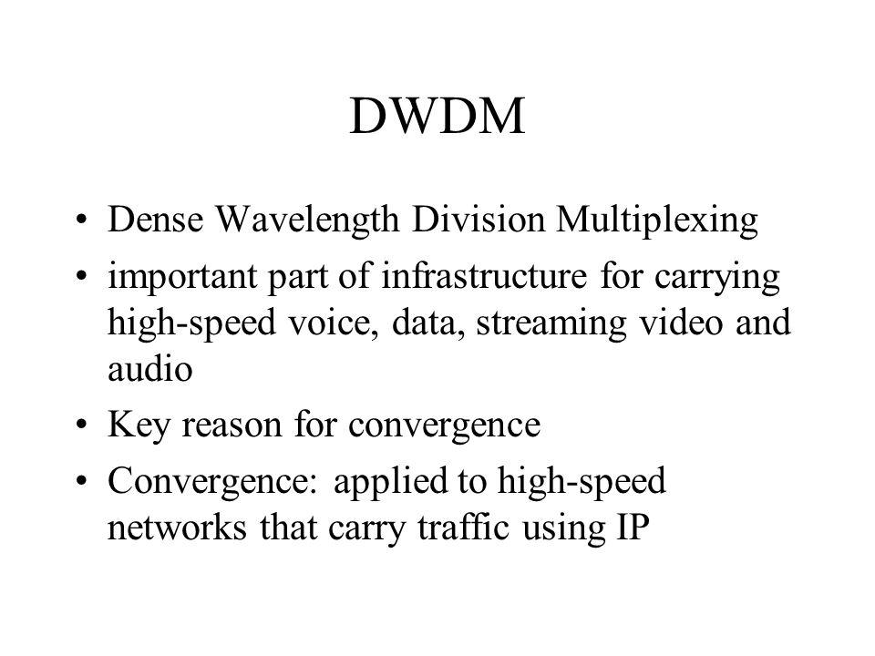 DWDM Dense Wavelength Division Multiplexing