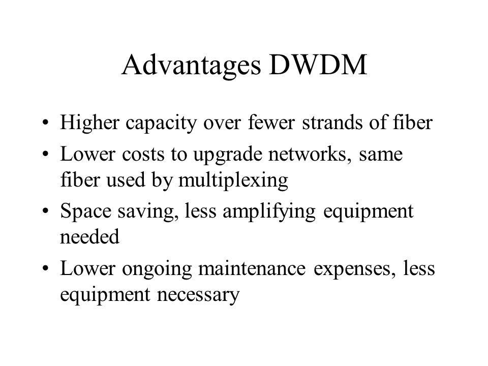 Advantages DWDM Higher capacity over fewer strands of fiber
