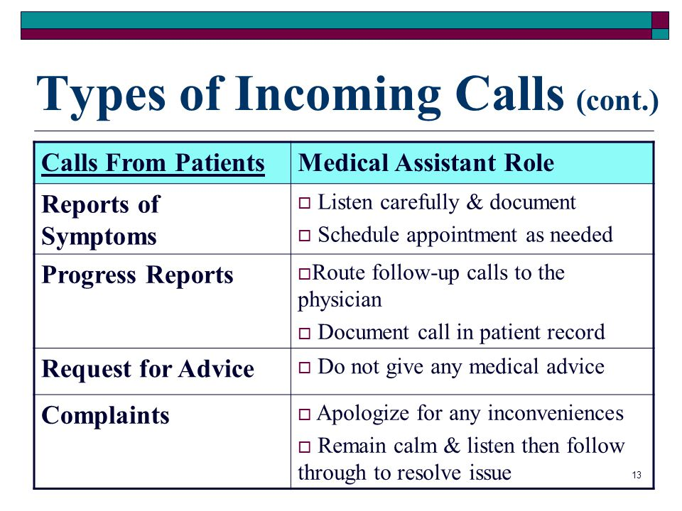 Types of Incoming Calls (cont.)