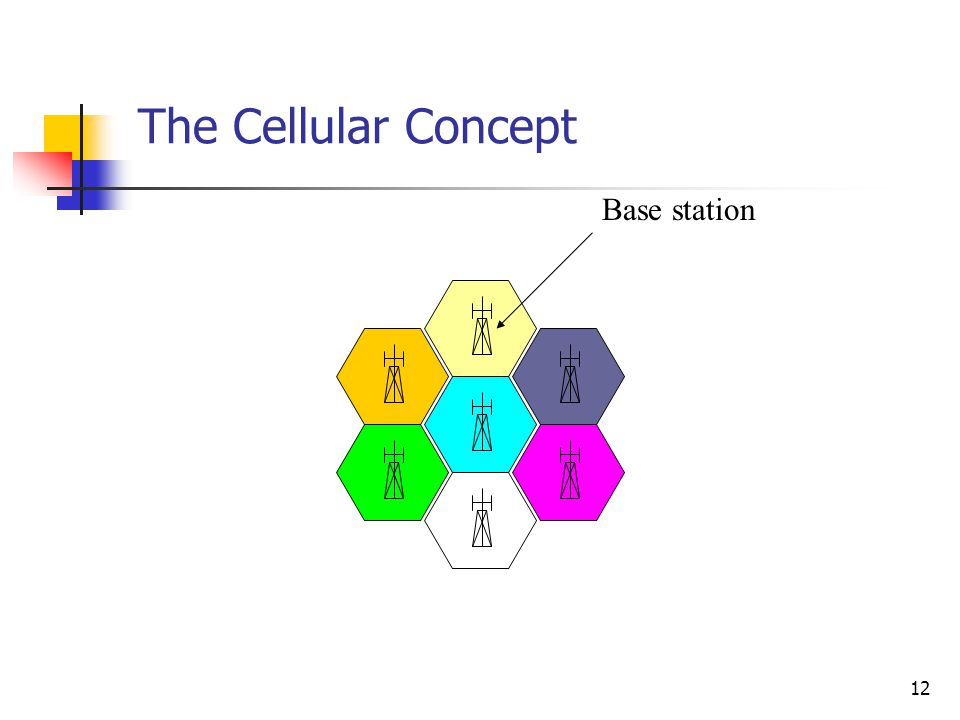 The Cellular Concept Base station