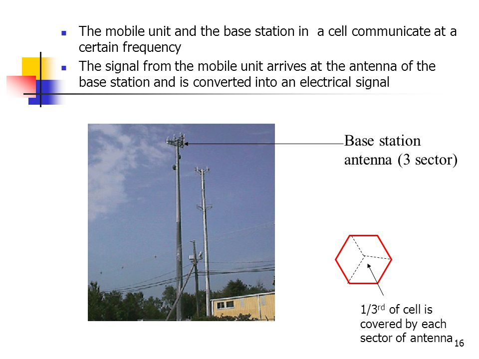 Base station antenna (3 sector)