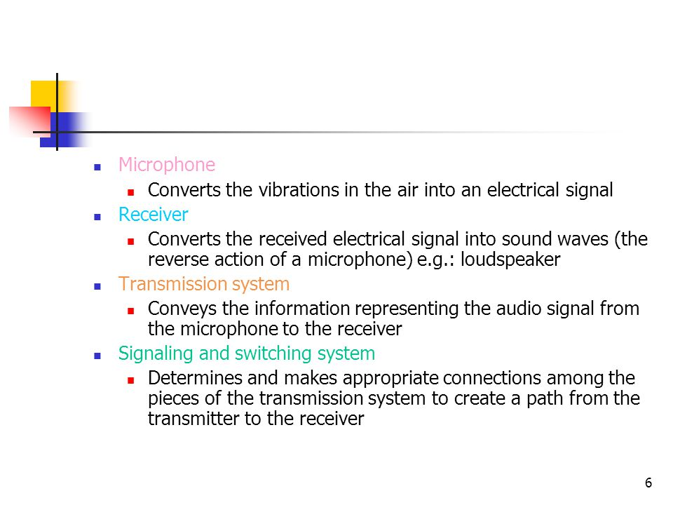 Microphone Converts the vibrations in the air into an electrical signal. Receiver.