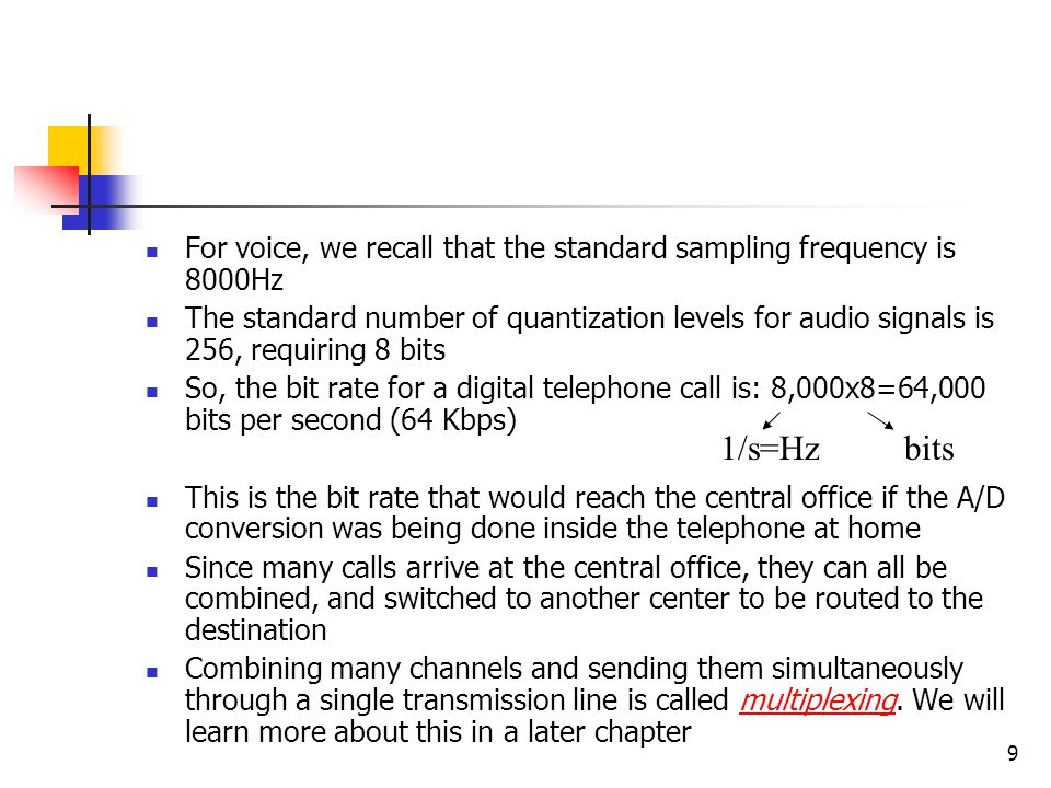 For voice, we recall that the standard sampling frequency is 8000Hz