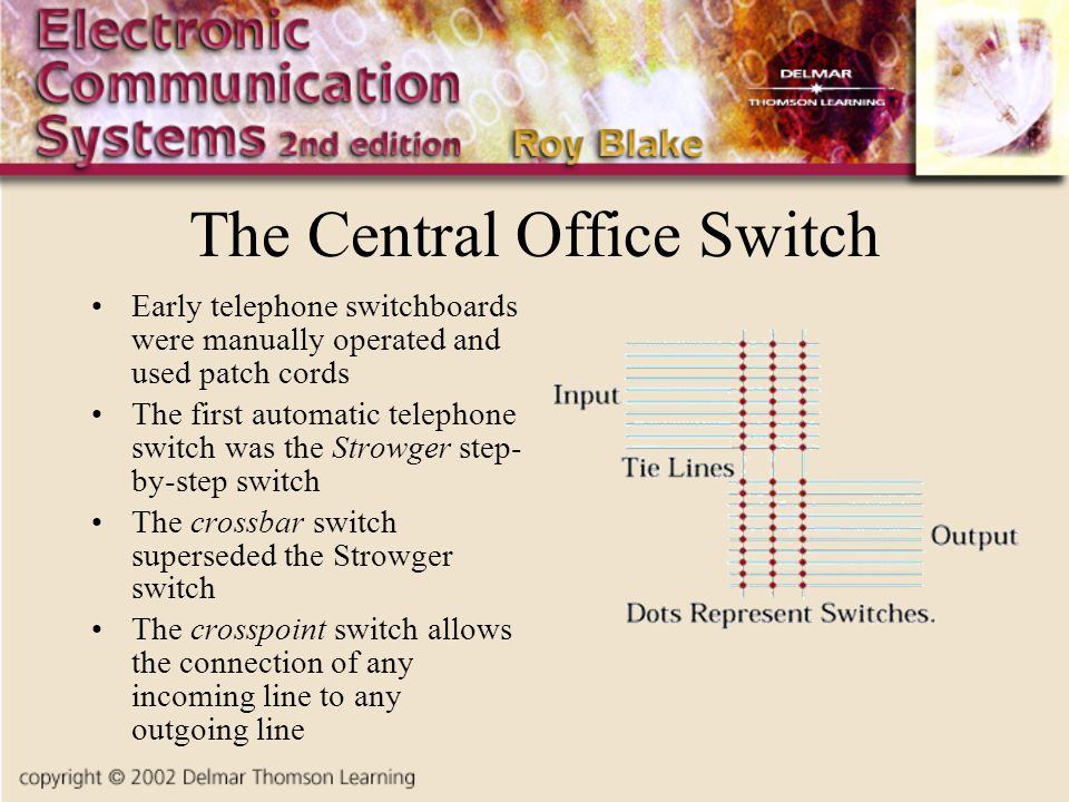 The Central Office Switch