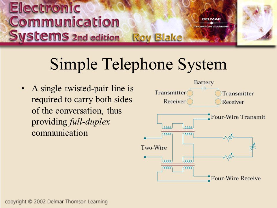 Simple Telephone System
