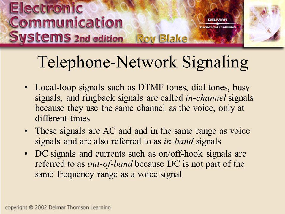 Telephone-Network Signaling