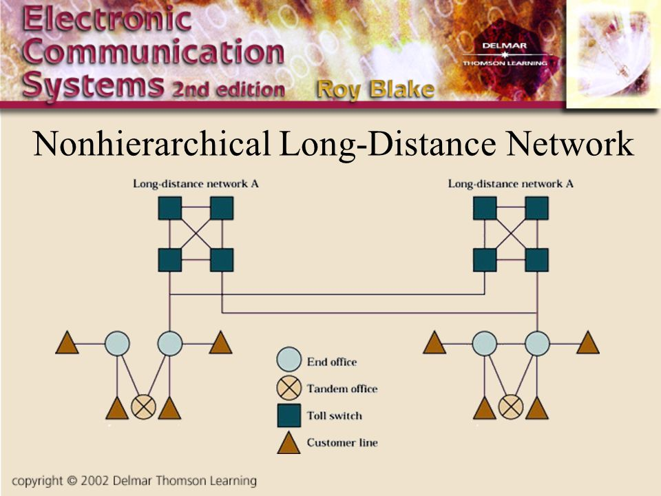 Nonhierarchical Long-Distance Network