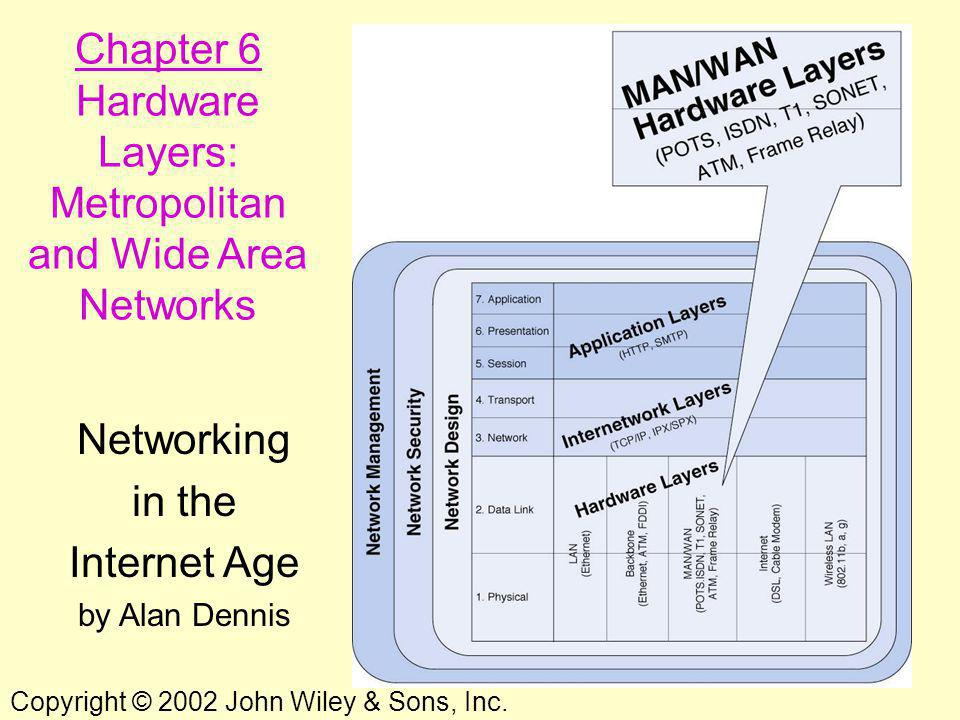 Chapter 6 Hardware Layers: Metropolitan and Wide Area Networks