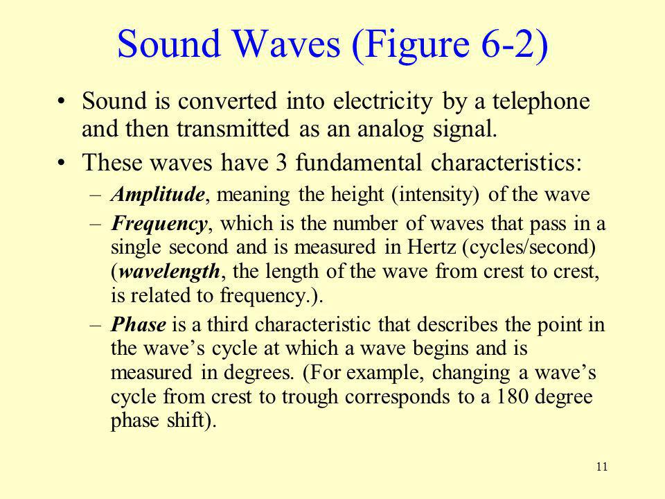 Sound Waves (Figure 6-2) Sound is converted into electricity by a telephone and then transmitted as an analog signal.