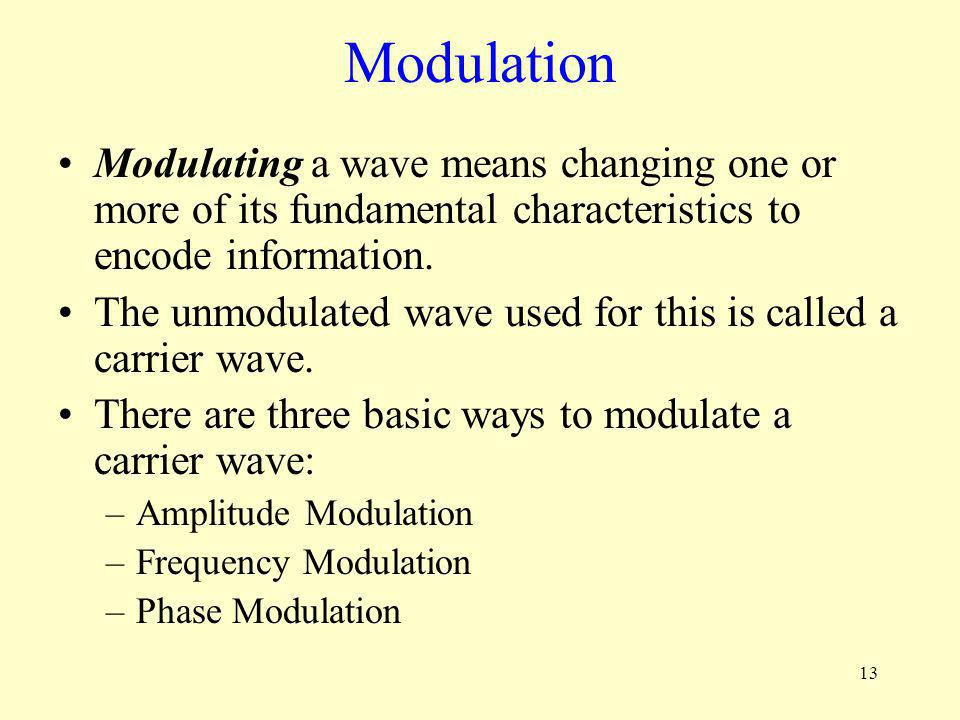 Modulation Modulating a wave means changing one or more of its fundamental characteristics to encode information.